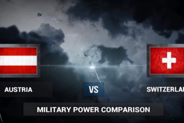 Austria vs Switzerland - Military Power Comparison 2018