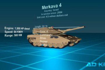 T-14 Armata vs Merkava 4