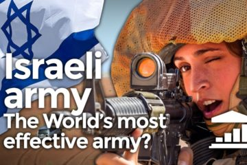 Why is the Israeli Army so Powerful?