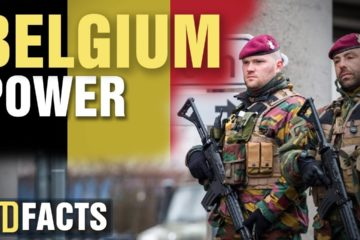 Belgian Military Power