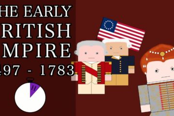 Ten Minute History - The Early British Empire